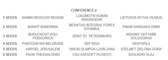 eurocup_konferencja2_koszyki