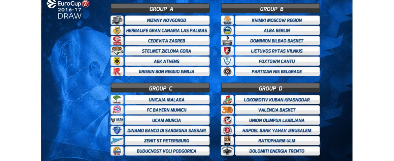 Eurocup: Silna grupa Stelmetu BC